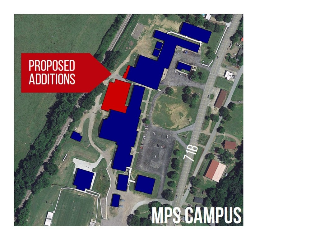 Proposed Facilities Project